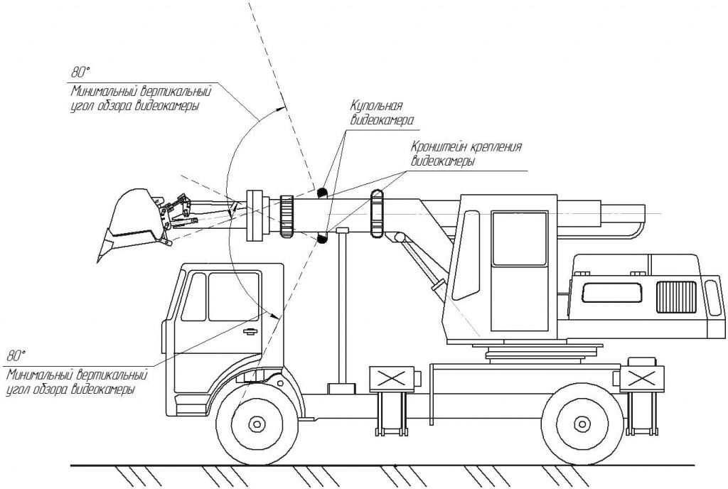 Схема установки видеокамер на экскаватор-планировщик на автомобильном шасси